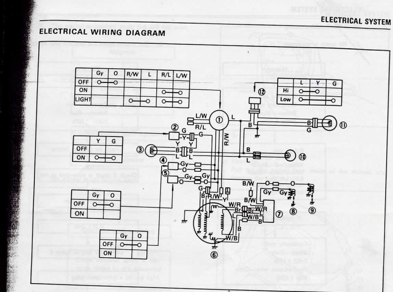 14776d1292101645 433 wiring 1974 yamaha gpx 433f 433 wiring snowmobile forum your 1 snowmobile forum wiring diagram ski doo snowmobile at creativeand.co
