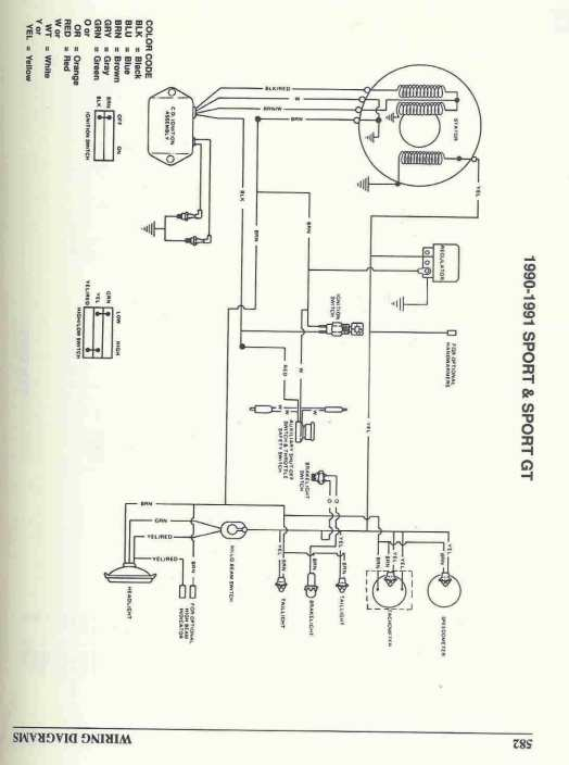 Santanoriess  Polaris Wiring Diagram