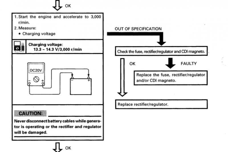 2012 ford escape electrical wiring diagram diagram ewd shop repair manual new