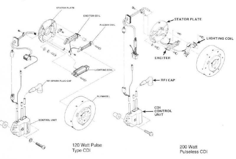 polaris snowmobile pull start diagrams