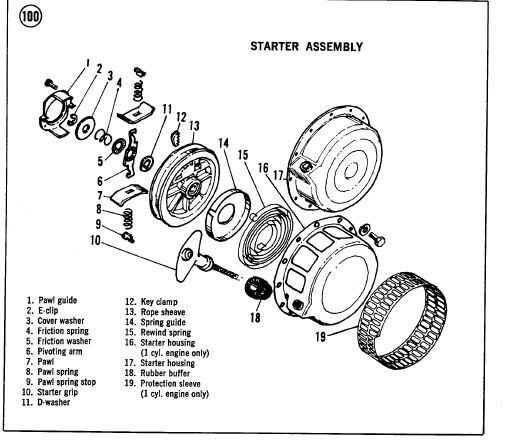 1980 s citation 250