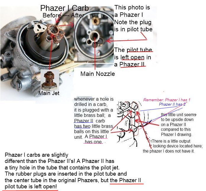 Yamaha Phazer Carburetor