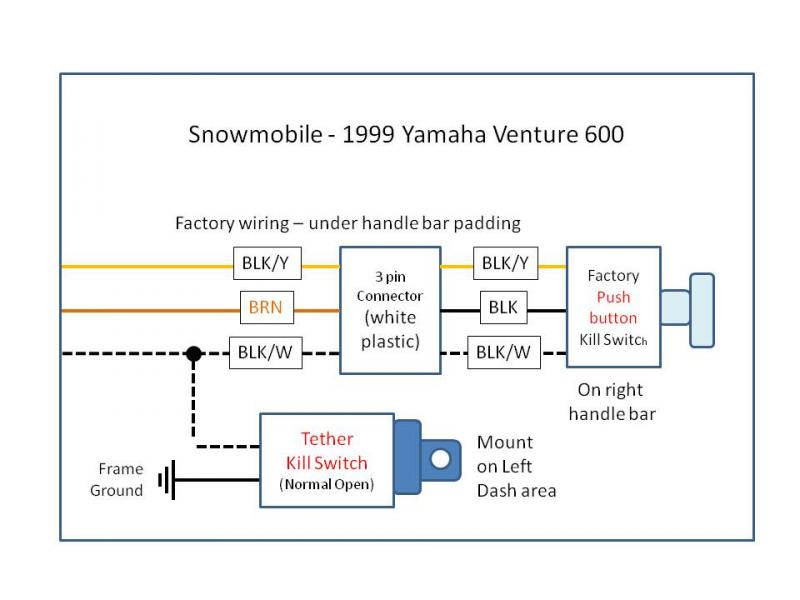 1999 yamaha kodiak wiring diagram tether switch which wires to use  snowmobile forum  tether switch which wires to use