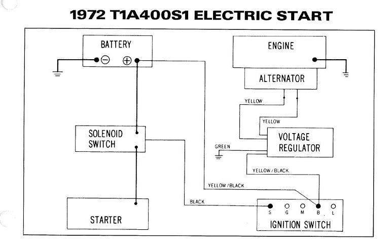 7841d1199411155 i am looking ignition switch wiring wiring 71 arctic catpuma 399 wiring diagram diagram wiring diagrams for Arctic Cat Snowmobile 4 Stroke at bakdesigns.co